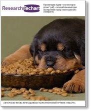 Маркетинговое исследование рынка кормов для домашних животных