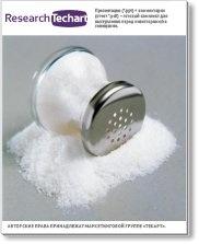 Маркетинговое исследование рынка поваренной соли