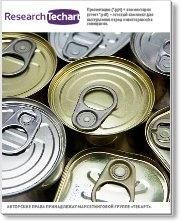 Маркетинговое исследование российского рынка потребительской жестяной тары
