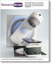 Маркетинговое исследование рынка медицинского оборудования для лучевой терапии