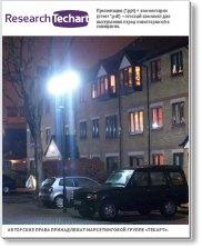 Маркетинговое исследование российского рынка парковых и придомовых светодиодных светильников
